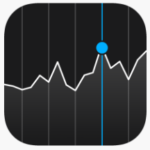 How to monitor Stocks, Commodities and Futures prices from your iPhone Stocks app?